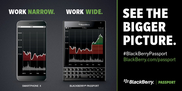 Das BlackBerry Passport