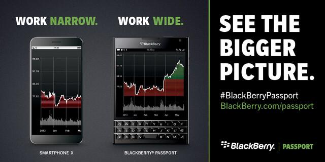 Das BlackBerry Passport