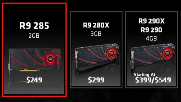 AMD Radeon: AMD Catalyst 14.9 behebt Probleme und steigert Leistung