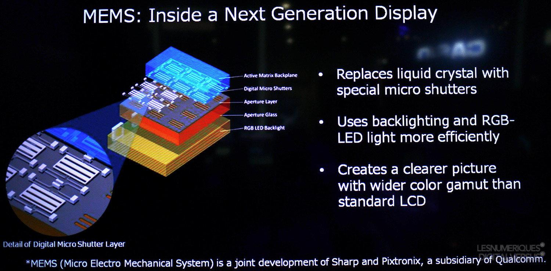 MEMS-Technik aus Sicht der Entwickler