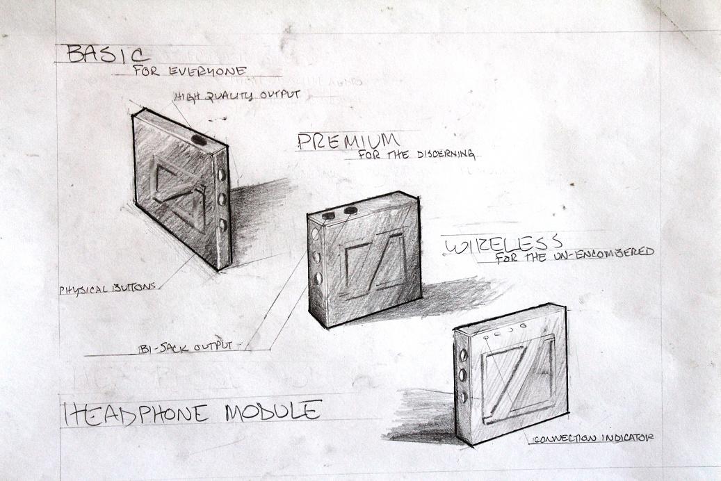 Konzeptzeichnungen