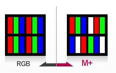 Subpixel: RGB und M+ im Vergleich