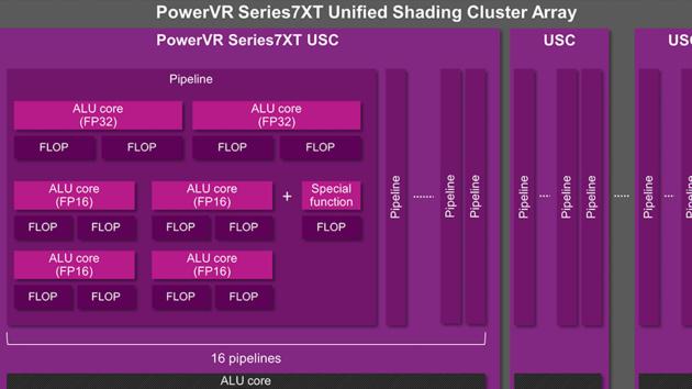 PowerVR Series7: Bessere und effizientere Grafik für Smartphones