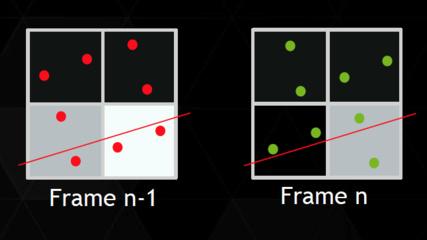 GeForce 344.75: Maxwell 2.0 erhält Treiber für MFAA, Kepler nicht