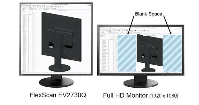 Mehr vertikale Arbeitsfläche als Full HD