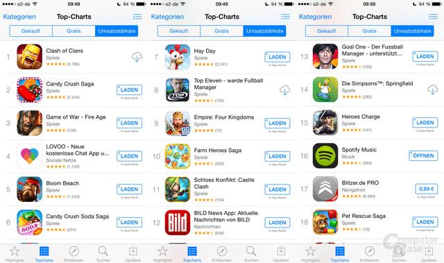 Umsatzstärkste Apps im App Store auf dem iPhone