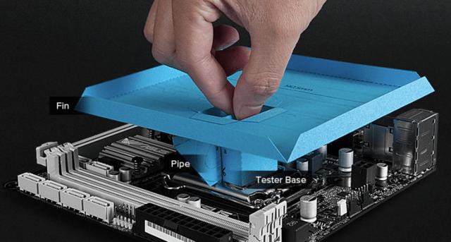 Papiermodell zur Kompatibilitätsprüfung