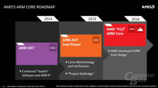 Offizielle AMD-Roadmap, November 2014