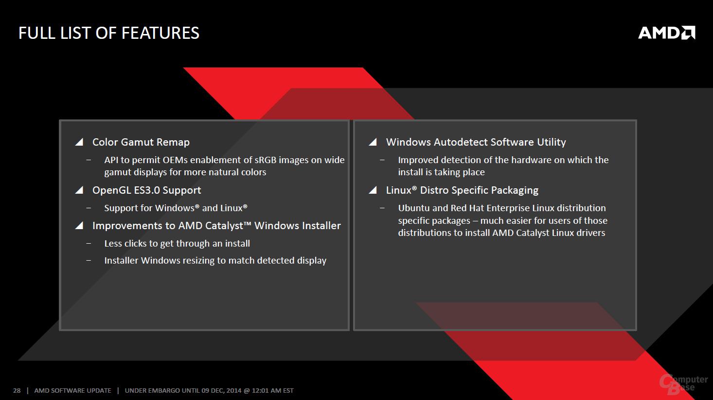 AMD Catalyst Omega – Feature-Liste