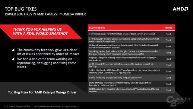 AMD Catalyst Omega – Bug-Fixing