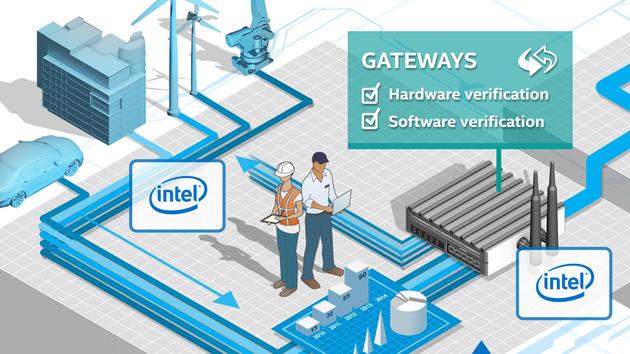 Intel: Flucht nach vorn mit dem Internet of Things