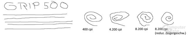 Kein Prediction (Angle-Snapping) bei 500 Hz auf Holzuntergrund