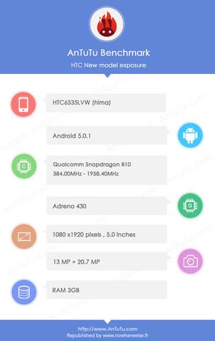 HTC One (M9) – AnTuTu