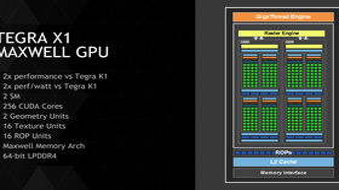 Nvidia Tegra X1 – Maxwell-Grafik