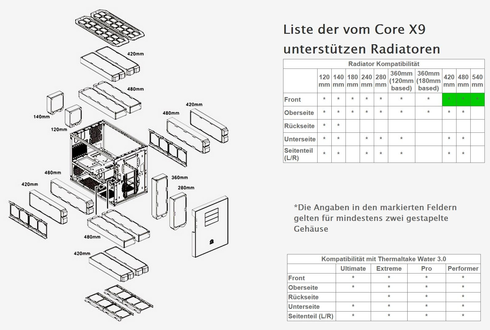 Thermaltake Core X9