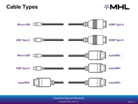 Kabelvarianten mit verschiedenen Anschlüssen