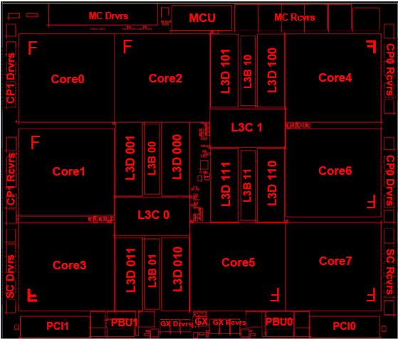 IBM z13 maximal als Acht-Kern-Prozessor