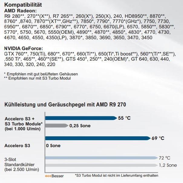Arctic Accelero S3