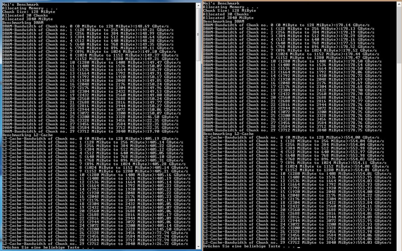 Die GeForce GTX 970 (links) bricht bei mehr als 3,5 GB ein, die GTX 980 (rechts) nicht