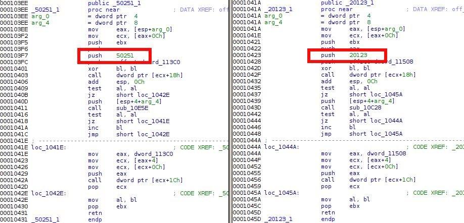 Vergleich der Quellcodes von QWERTY und Regin