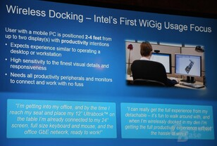 Intel Wireless Docking