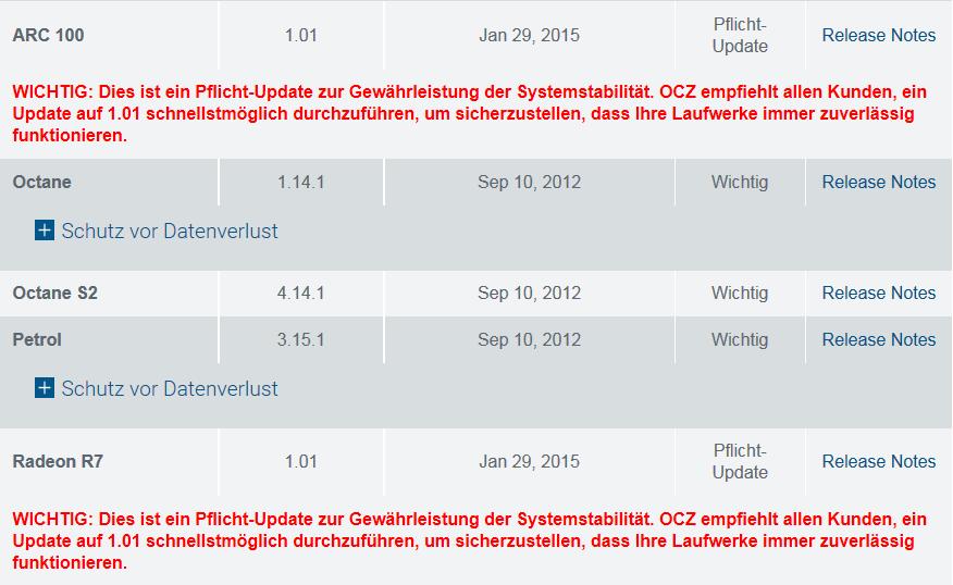 Pflicht-Update für OCZ Arc 100 und AMD Radeon R7 SSD
