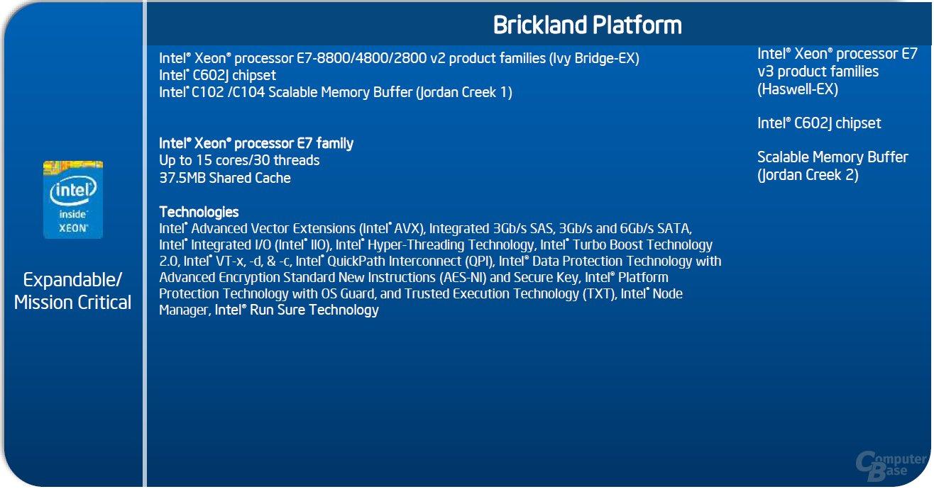 Inoffizielle Details zu Intel Haswell-EX