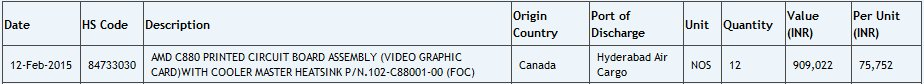 Zauba-Eintrag der Radeon R9 390X
