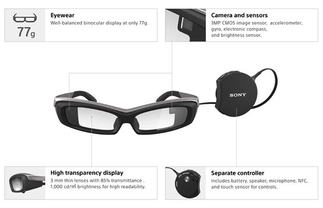 Sony SmartEyeglass Developer Edition SED-E1