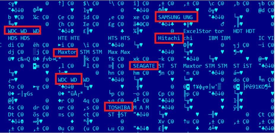 Tabelle über die Möglichkeiten der Schadsoftware
