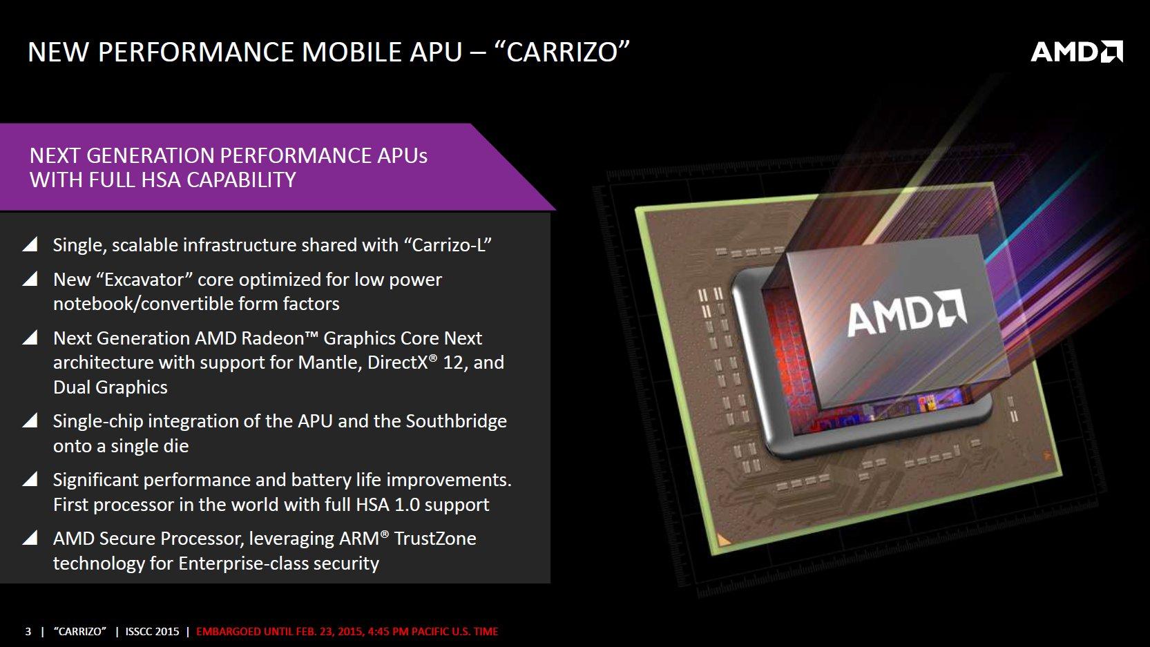 Überblick zu AMD Carrizo