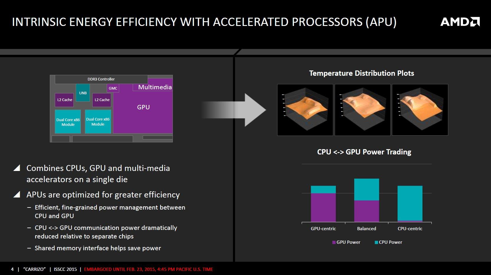 APU-Vorteile laut AMD