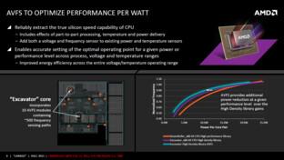 Weitere Anstrengungen beim Power-Management mit AVFS