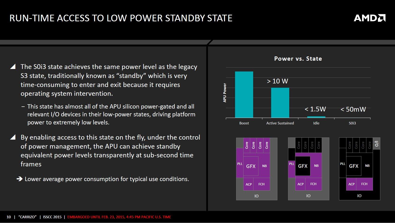 Power-Management