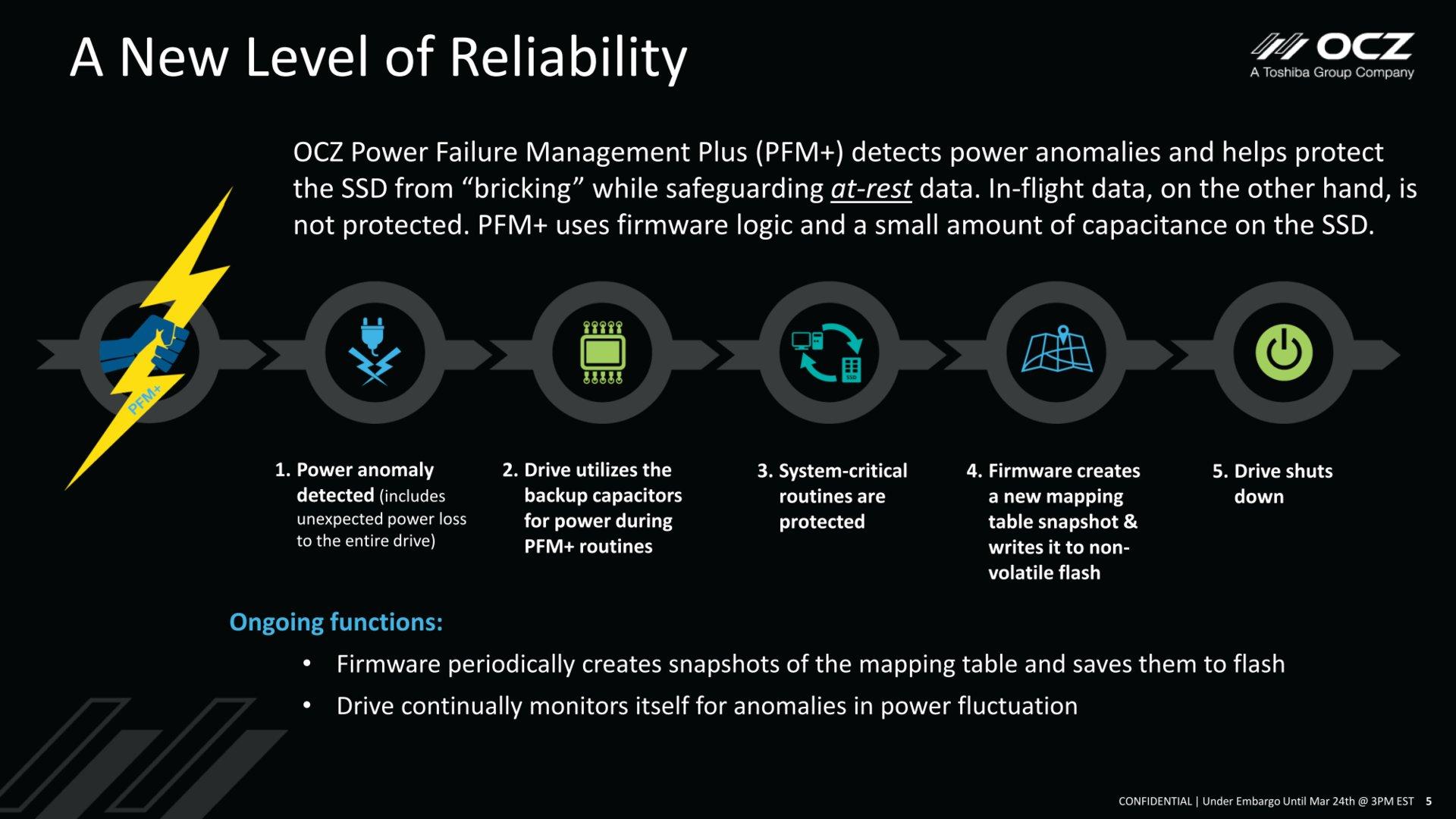 Power Failure Management Plus (PFM+)