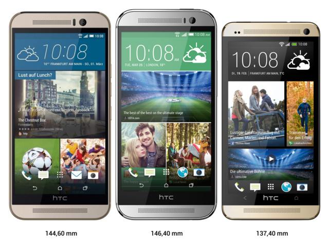 HTC One M9/M8/M7 Höhe