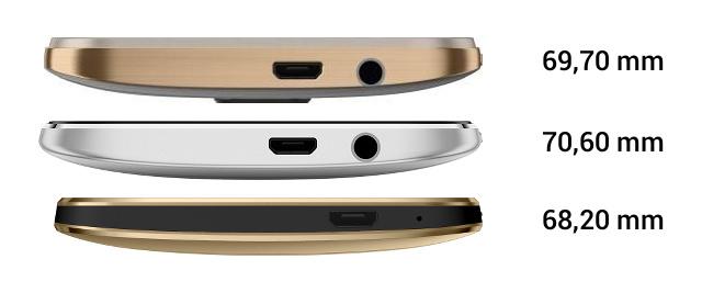 HTC One M9/M8/M7 Breite