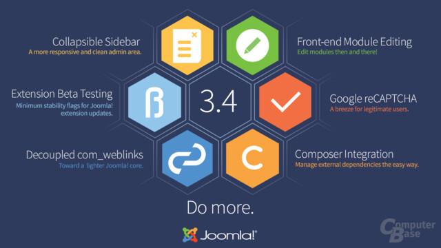 Joomla! 3.4