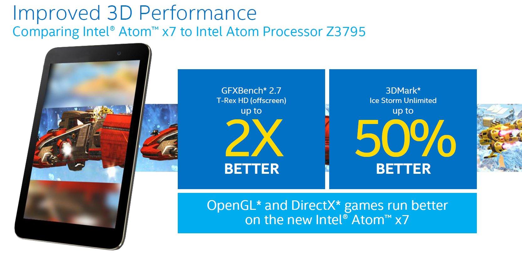 Grafik bei Cherry Trail laut Intel deutlich schneller