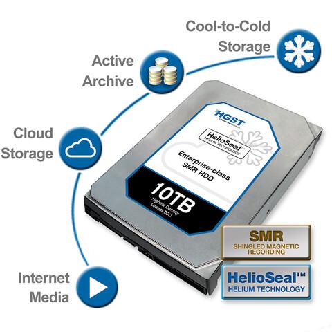 HGSTs 10-TB-HDD mit Helium und SMR