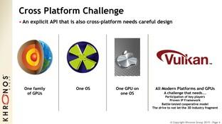 Cross Platform Challenge