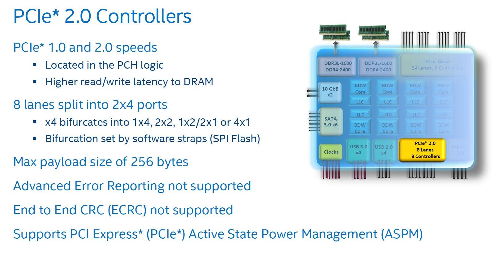 Intel Xeon D – PCIe-Konfiguationen