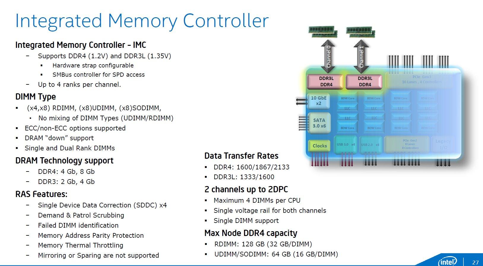 Intel Xeon D – Speichercontroller