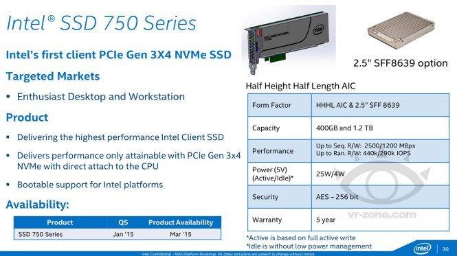 Dokument nennt Details zur SSD 750 Series