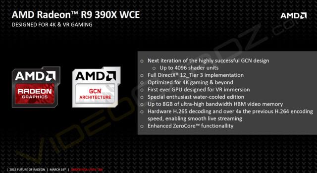 Details zur AMD Radeon R9 390X WCE