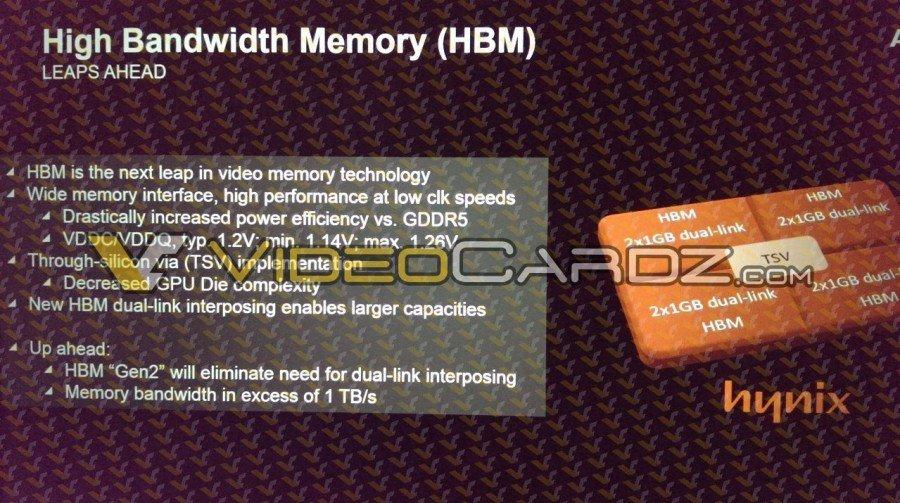 High Bandwidth Memory für AMD Radeon R9 390X