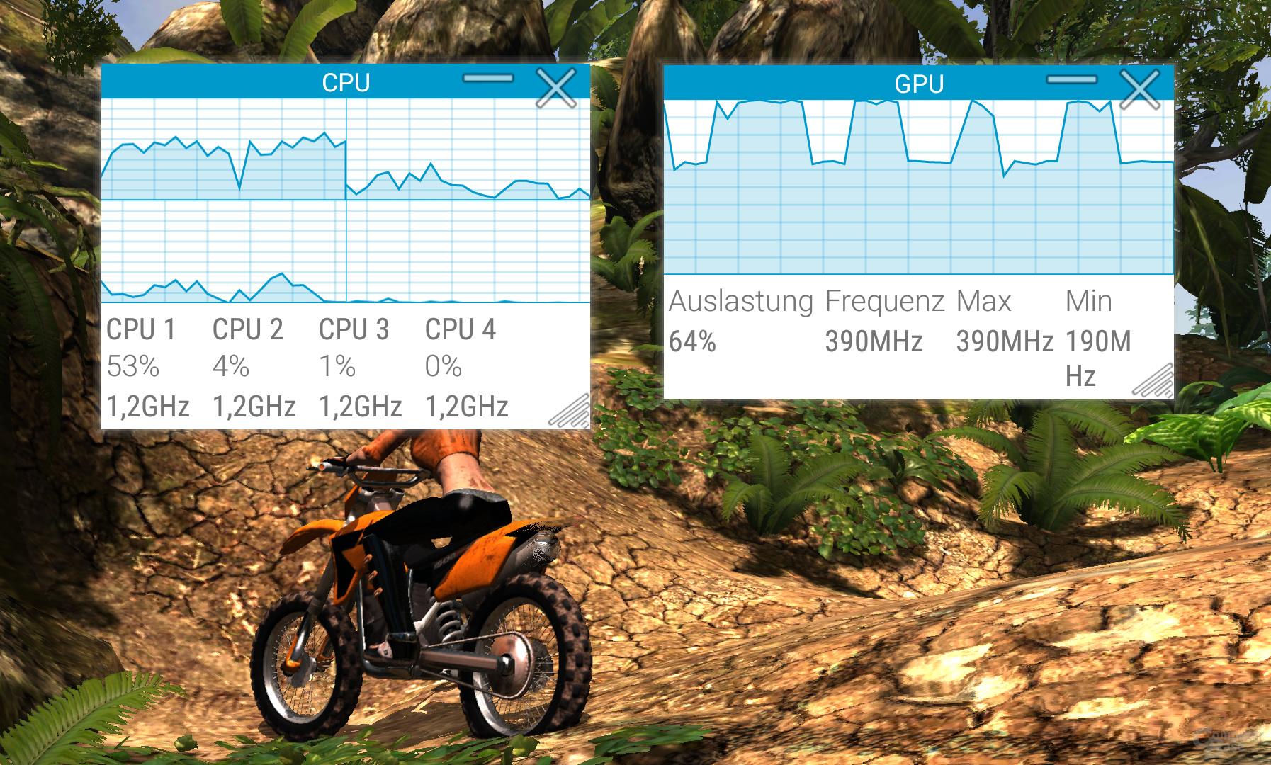 Die GPU schwankt zwischen 600 und 390 MHz