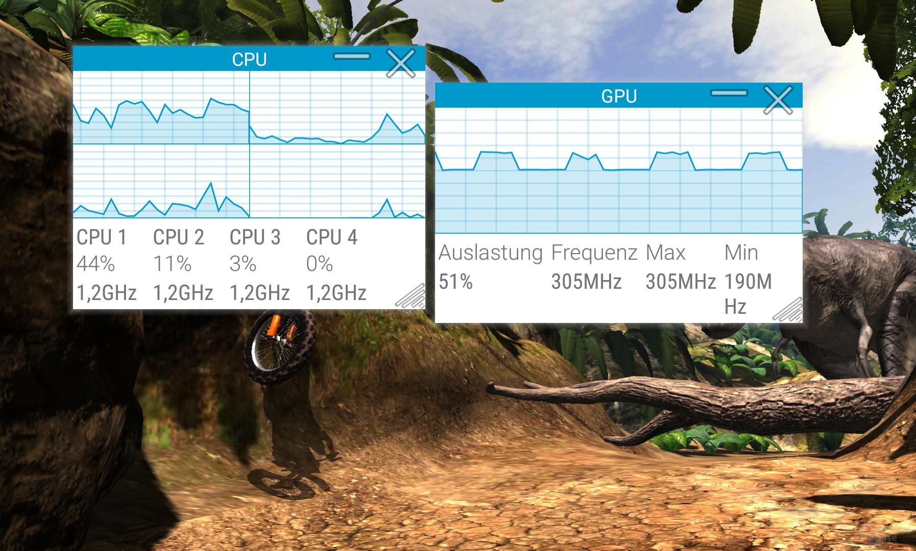 Im weiteren Verlauf liegt der Takt zwischen 390 und 305 MHz