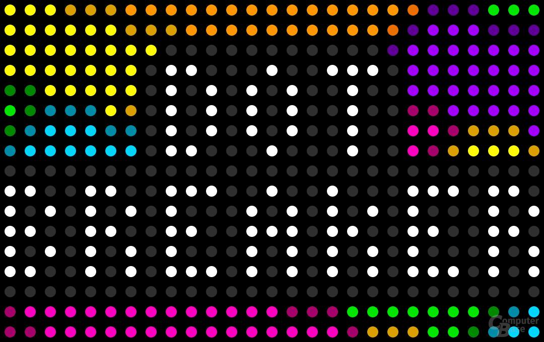 Dot Breaker ohne Dot View Cover 2