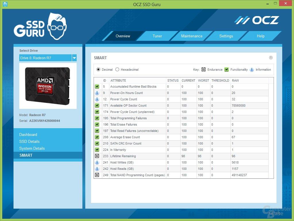 OCZ SSD Guru